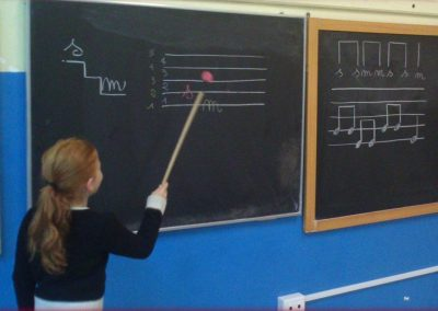 AIKEM Scuola